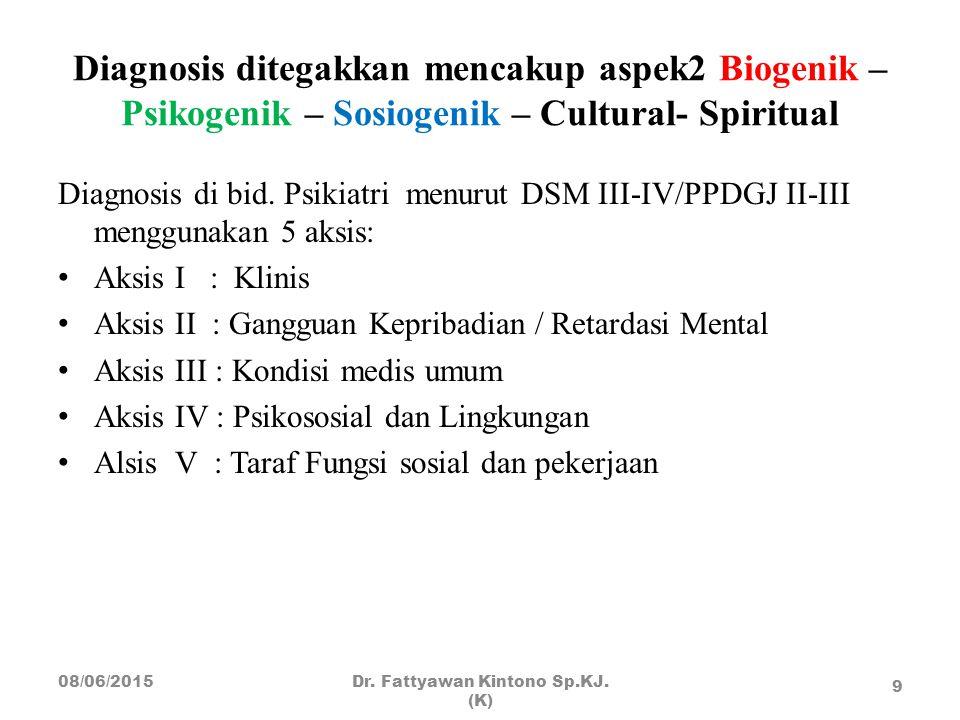 Diagnosis ditegakkan mencakup aspek2 Biogenik – Psikogenik – Sosiogenik – Cultural- Spiritual Diagnosis di bid. Psikiatri menurut DSM III-IV/PPDGJ II-