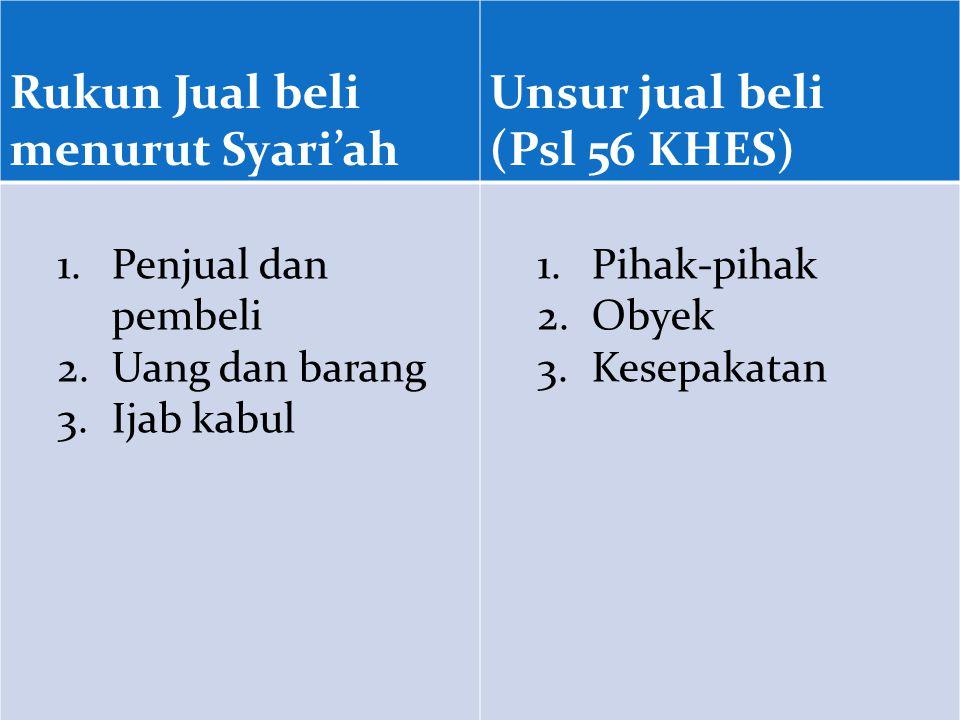 RUKUN JUAL BELI Rukun Jual beli menurut Syari'ah Unsur jual beli (Psl 56 KHES) 1.Penjual dan pembeli 2.Uang dan barang 3.Ijab kabul 1.Pihak-pihak 2.Ob