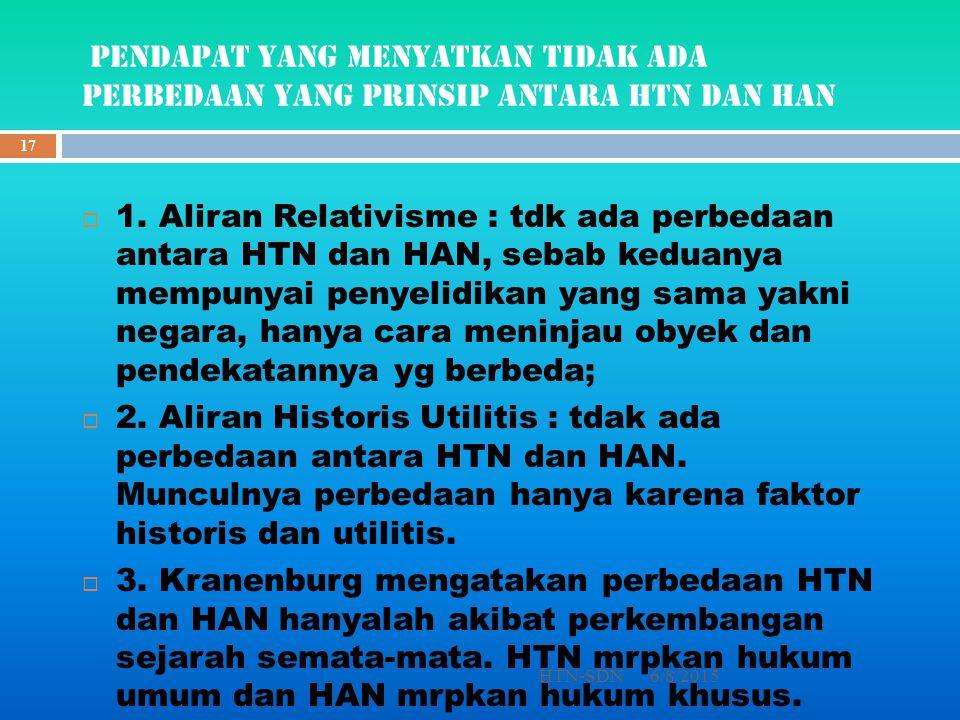 Pendapat yang Menyatkan Tidak Ada Perbedaan yang Prinsip antara HTN dan HAN 6/8/2015HTN-SDN 17  1.