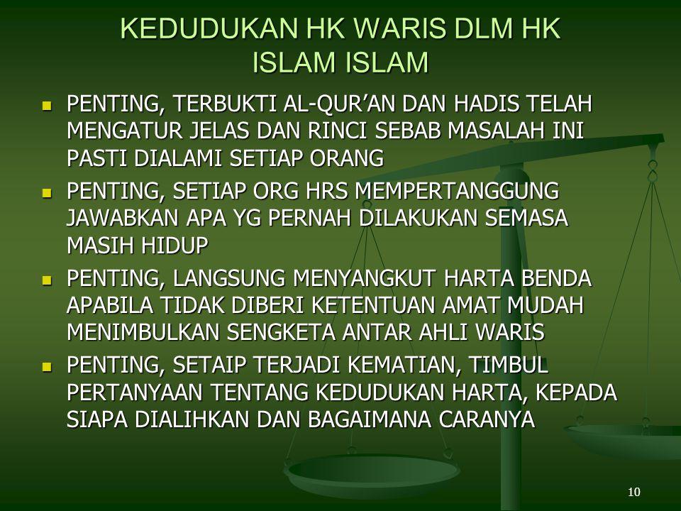 10 KEDUDUKAN HK WARIS DLM HK ISLAM ISLAM PENTING, TERBUKTI AL-QUR'AN DAN HADIS TELAH MENGATUR JELAS DAN RINCI SEBAB MASALAH INI PASTI DIALAMI SETIAP O