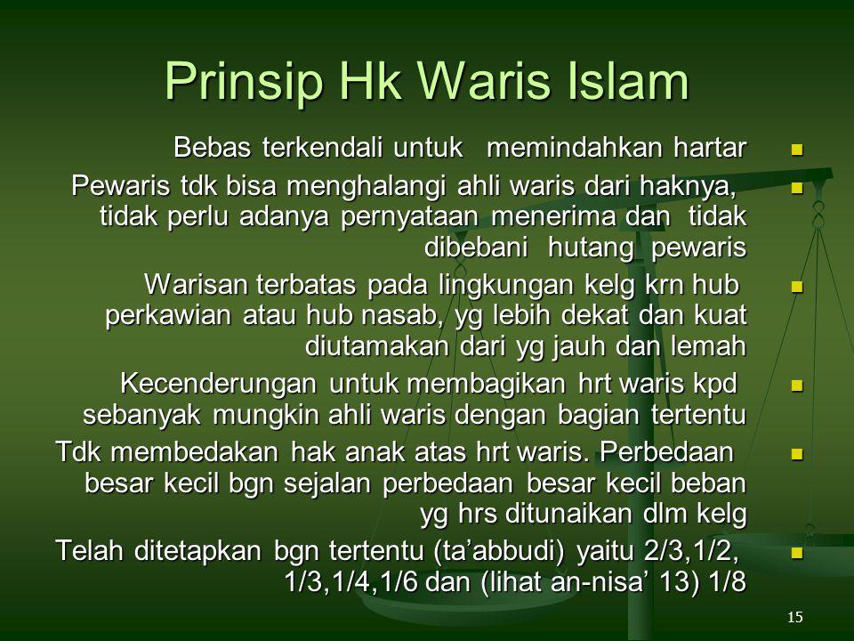 Prinsip Hk Waris Islam Bebas terkendali untuk memindahkan hartar Bebas terkendali untuk memindahkan hartar Pewaris tdk bisa menghalangi ahli waris dar