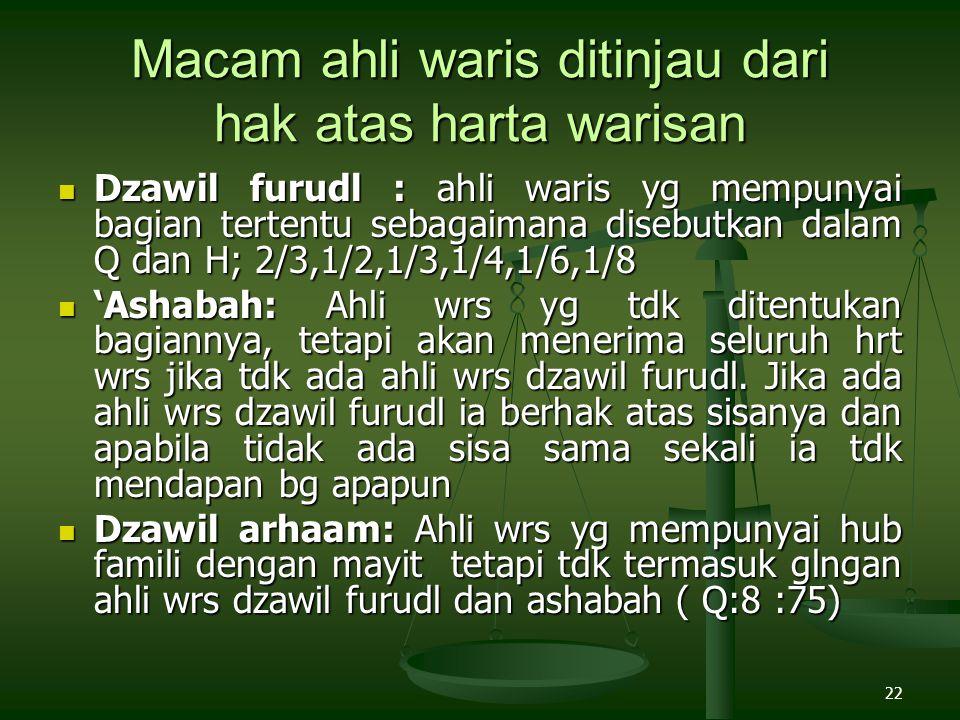 22 Macam ahli waris ditinjau dari hak atas harta warisan Dzawil furudl : ahli waris yg mempunyai bagian tertentu sebagaimana disebutkan dalam Q dan H;