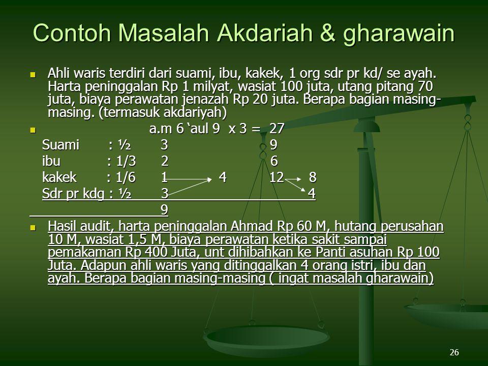 26 Contoh Masalah Akdariah & gharawain Ahli waris terdiri dari suami, ibu, kakek, 1 org sdr pr kd/ se ayah. Harta peninggalan Rp 1 milyat, wasiat 100