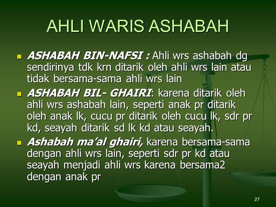 27 AHLI WARIS ASHABAH ASHABAH BIN-NAFSI : Ahli wrs ashabah dg sendirinya tdk krn ditarik oleh ahli wrs lain atau tidak bersama-sama ahli wrs lain ASHA