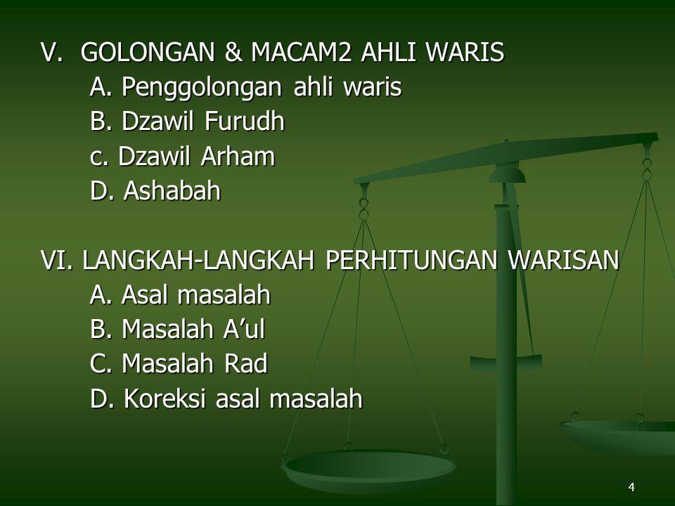 4 V. GOLONGAN & MACAM2 AHLI WARIS A. Penggolongan ahli waris A. Penggolongan ahli waris B. Dzawil Furudh B. Dzawil Furudh c. Dzawil Arham c. Dzawil Ar