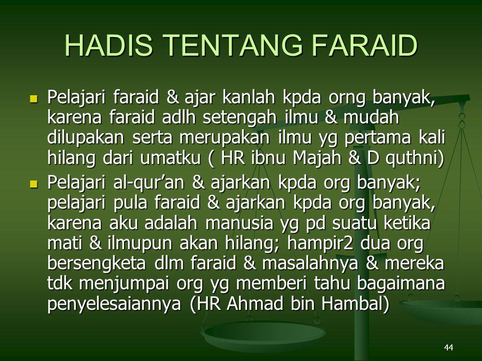 44 HADIS TENTANG FARAID Pelajari faraid & ajar kanlah kpda orng banyak, karena faraid adlh setengah ilmu & mudah dilupakan serta merupakan ilmu yg per