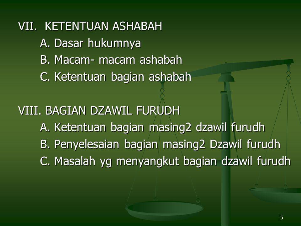 26 Contoh Masalah Akdariah & gharawain Ahli waris terdiri dari suami, ibu, kakek, 1 org sdr pr kd/ se ayah.