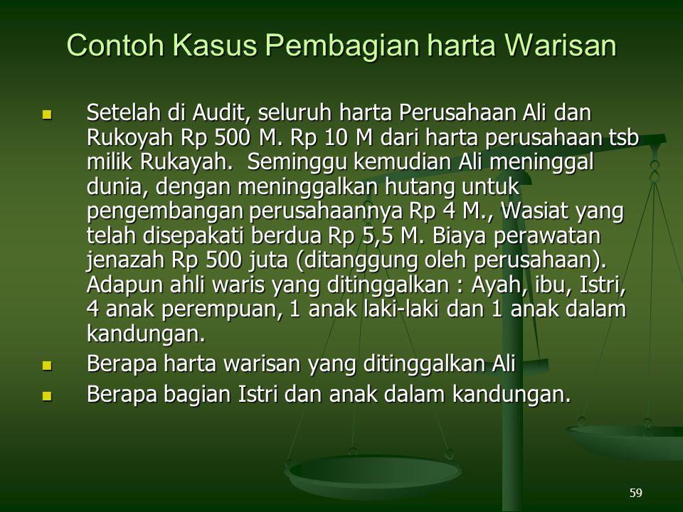 59 Contoh Kasus Pembagian harta Warisan Setelah di Audit, seluruh harta Perusahaan Ali dan Rukoyah Rp 500 M. Rp 10 M dari harta perusahaan tsb milik R