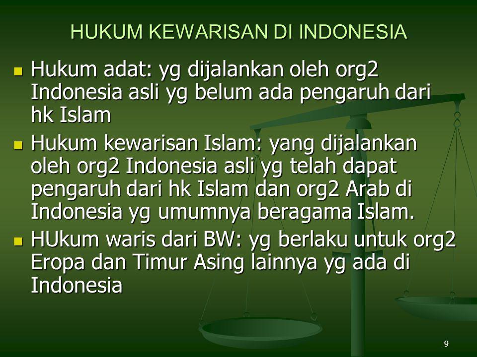 9 HUKUM KEWARISAN DI INDONESIA Hukum adat: yg dijalankan oleh org2 Indonesia asli yg belum ada pengaruh dari hk Islam Hukum adat: yg dijalankan oleh o