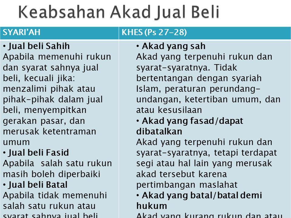 SYARI'AHKHES (Ps 27-28) Jual beli Sahih Apabila memenuhi rukun dan syarat sahnya jual beli, kecuali jika: menzalimi pihak atau pihak-pihak dalam jual
