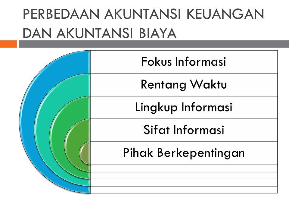 PERBEDAAN AKUNTANSI KEUANGAN DAN AKUNTANSI BIAYA Fokus Informasi Rentang Waktu Lingkup Informasi Sifat Informasi Pihak Berkepentingan