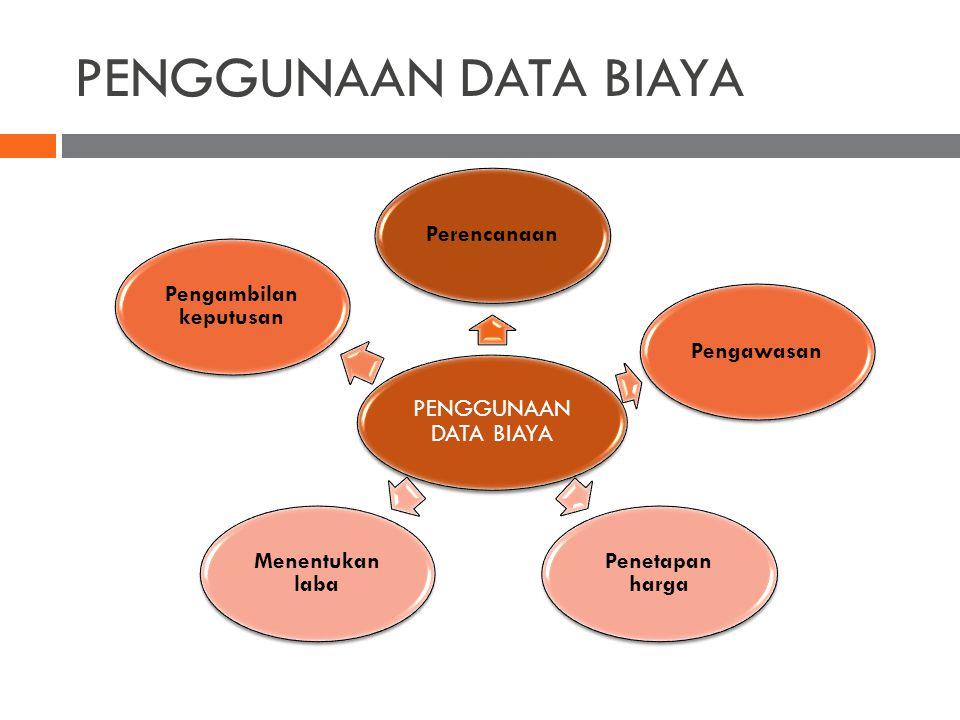 PENGGUNAAN DATA BIAYA PerencanaanPengawasan Penetapan harga Menentukan laba Pengambilan keputusan