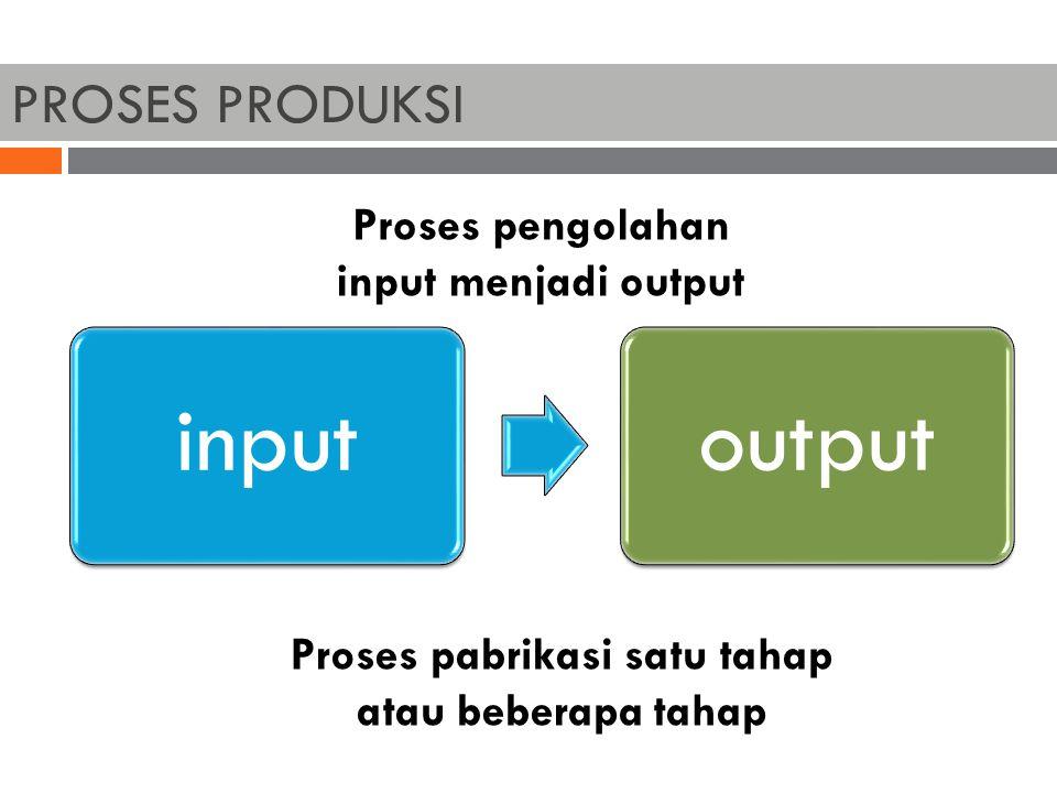 PROSES PRODUKSI inputoutput Proses pengolahan input menjadi output Proses pabrikasi satu tahap atau beberapa tahap