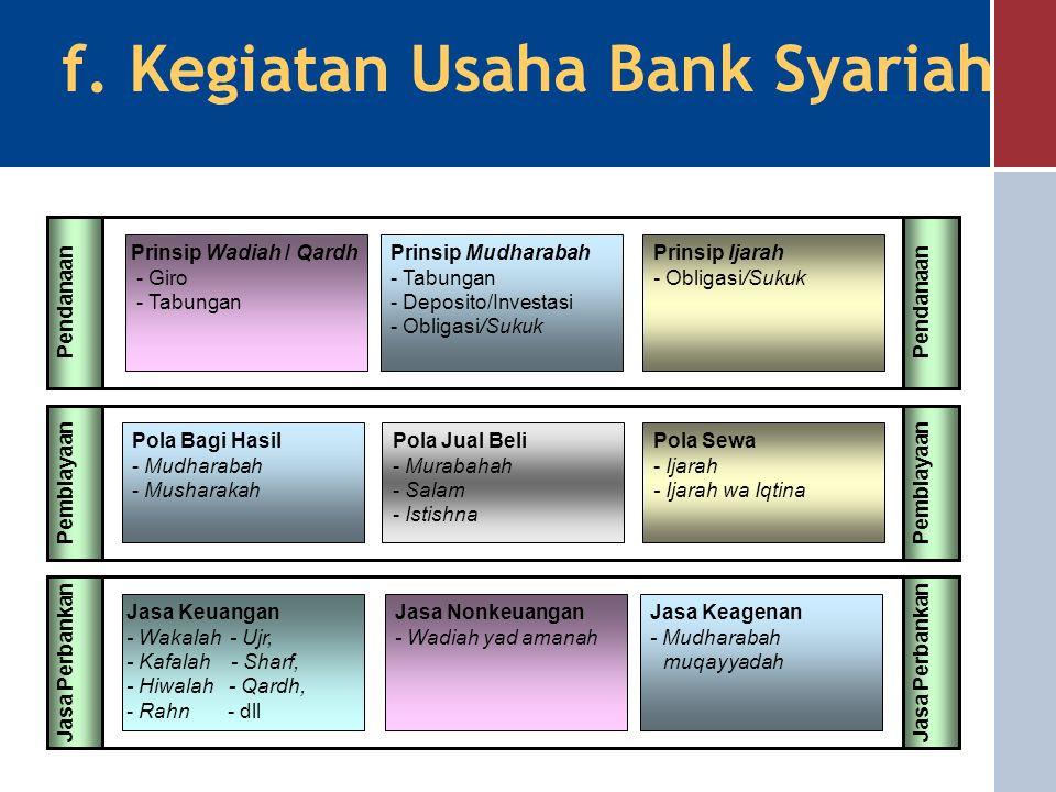 e. Fungsi Bank Syariah Sumber: Diolah dari berbagai sumber MANAGER INVESTASI INVESTORJASA PERBANKAN SOSIAL Pendanaan: Prinsip Wadiah yad dhamanah / Qa