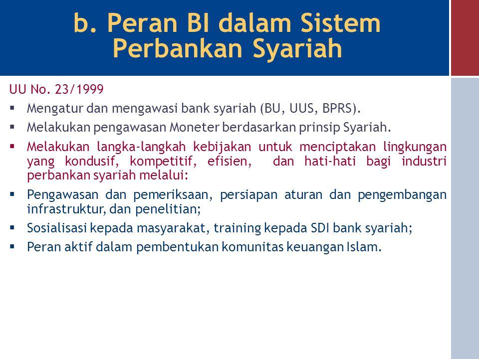 iv. Indikator dan Pangsa Bank Syariah thd Total Perbankan Nasional (Oktober 2004) Items Islamic Banks Total Banks Nominal*NominalShare Total Assets14.