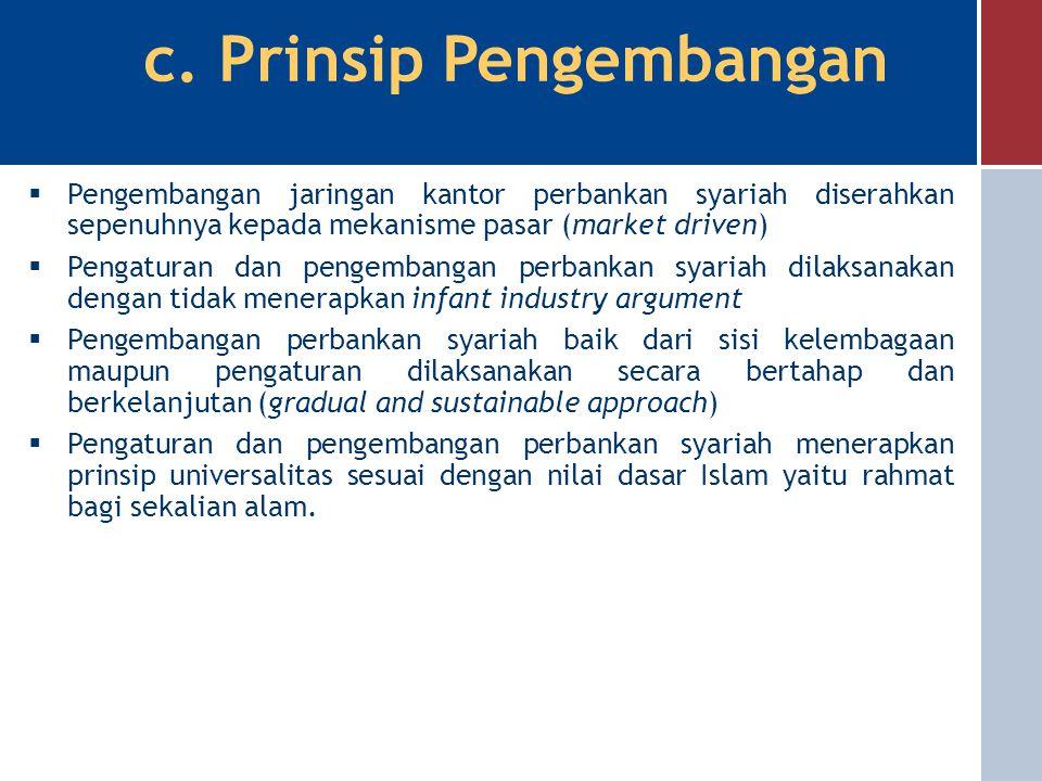 b. Peran BI dalam Sistem Perbankan Syariah UU No. 23/1999  Mengatur dan mengawasi bank syariah (BU, UUS, BPRS).  Melakukan pengawasan Moneter berdas