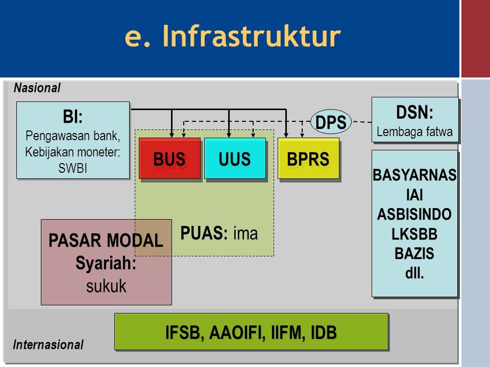 Mememenuhi standar keuangan dan mutu pelayanan Internasional Memperkuat Struktur Industri d. Blue Print Pengembangan (2002 - 2011) Meletakan Fondasi P