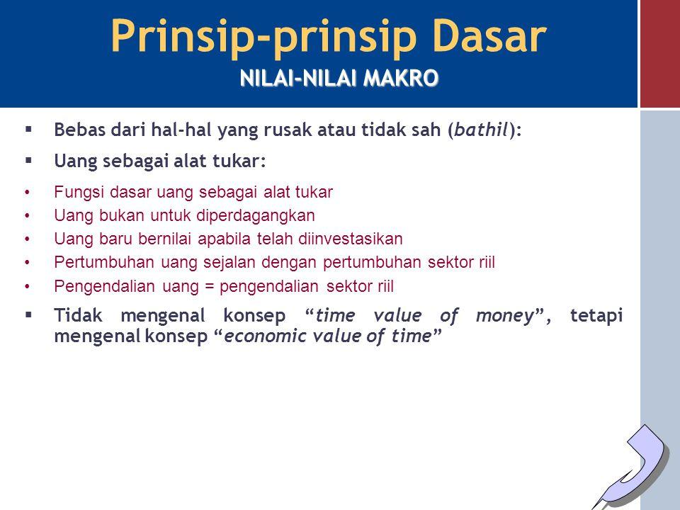 Prinsip-prinsip Dasar  Bebas dari kegiatan spekulatif yang nonproduktif seperti perjudian (maysir): Meminimisir tindakan murni spekulatif (tidak terk