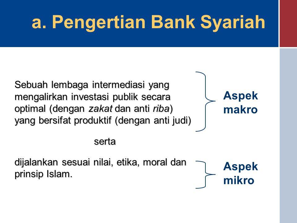 BANK PEMBELI PENYUPLAI 1. Suplai barang 2. Invoice 3. Bayar 4. Tagih 5. Bayar Jasa Keuangan Hawalah