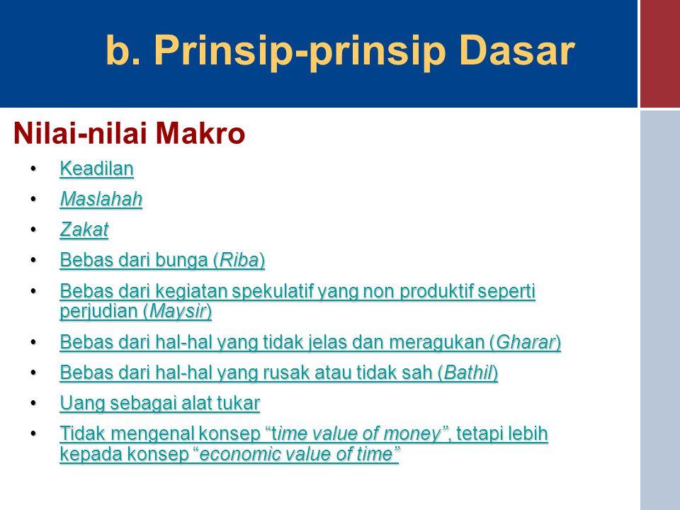 Prinsip-prinsip Dasar NILAI-NILAI MIKRO 1.Shiddiq (Benar dan Jujur) Memastikan bahwa pengelolaan bank syariah dilakukan dengan moralitas yang menjunjung tinggi nilai kejujuran.