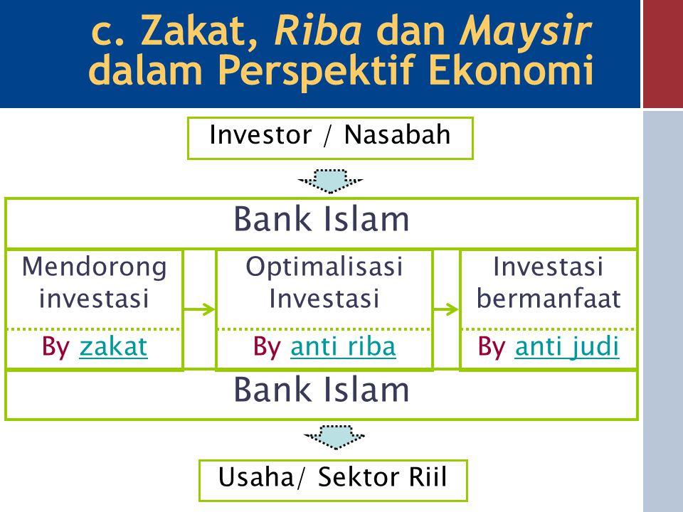 BANK NASABAH 1. Titip barang/uang 2. Bebankan biaya penitipan Jasa Nonkeuangan Wadi'ah yad Amanah