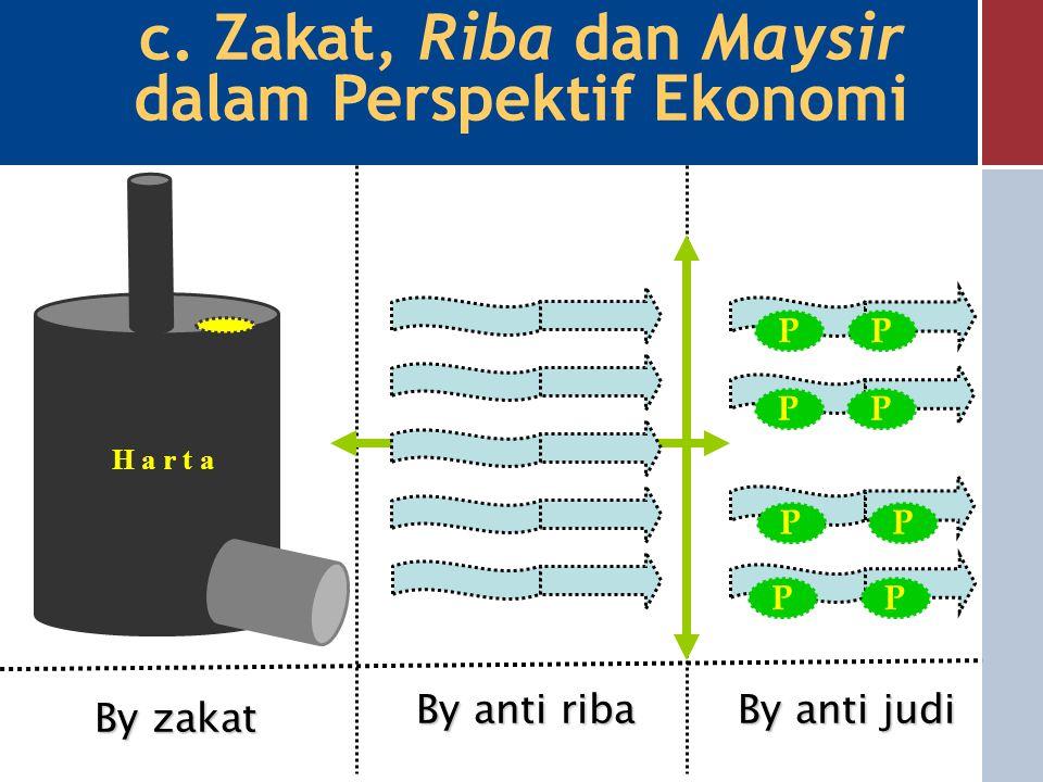 H a r t a PP PP PP PP By zakat By anti ribaBy anti judi c.
