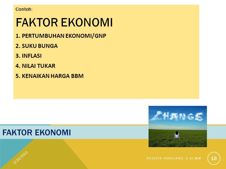 FAKTOR EKONOMI Contoh: FAKTOR EKONOMI 1. PERTUMBUHAN EKONOMI/GNP 2. SUKU BUNGA 3. INFLASI 4. NILAI TUKAR 5. KENAIKAN HARGA BBM 3/23/2013 RESISTA VIKAL