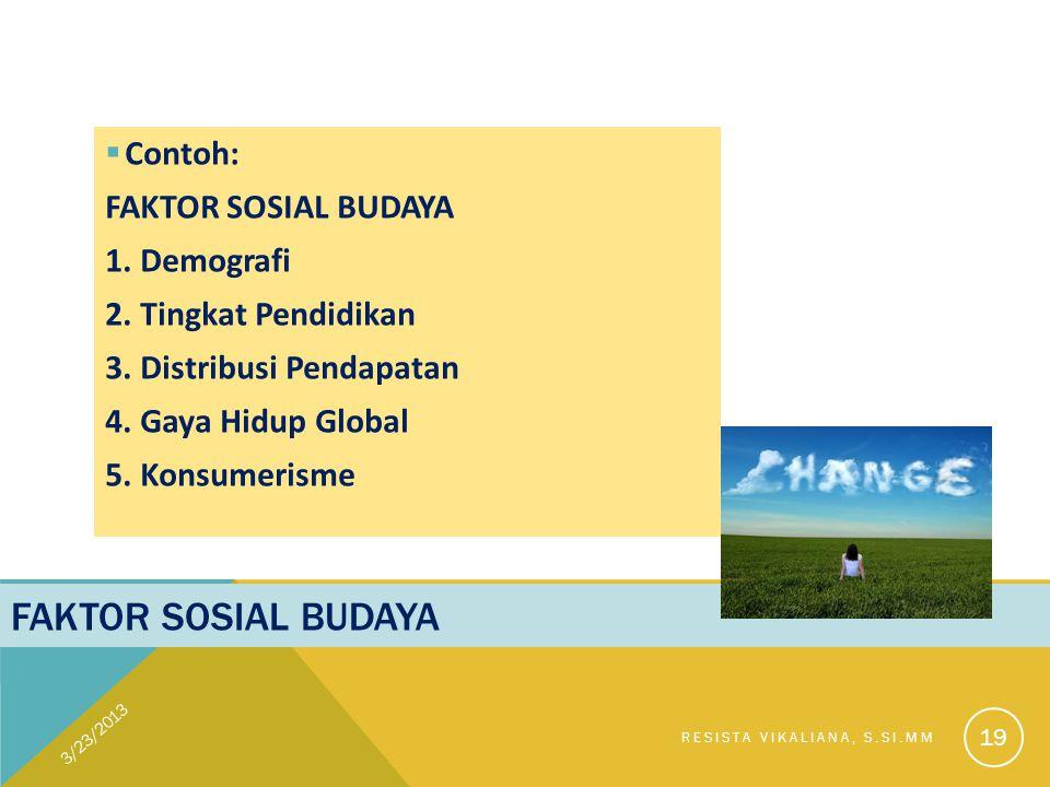 FAKTOR SOSIAL BUDAYA  Contoh: FAKTOR SOSIAL BUDAYA 1. Demografi 2. Tingkat Pendidikan 3. Distribusi Pendapatan 4. Gaya Hidup Global 5. Konsumerisme 3