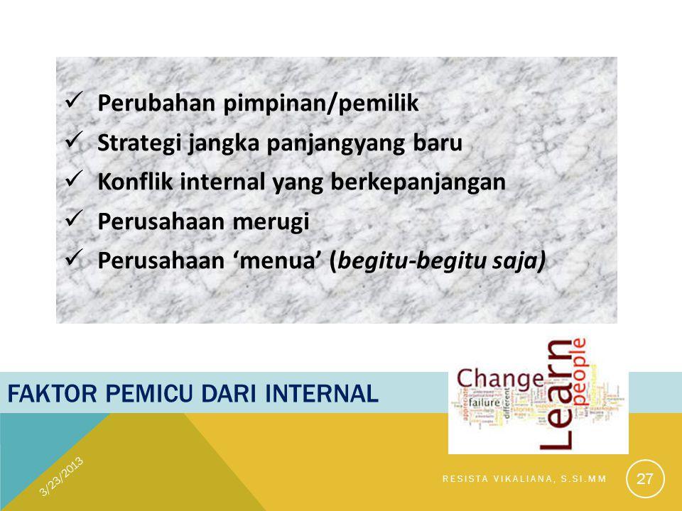 FAKTOR PEMICU DARI INTERNAL Perubahan pimpinan/pemilik Strategi jangka panjangyang baru Konflik internal yang berkepanjangan Perusahaan merugi Perusah