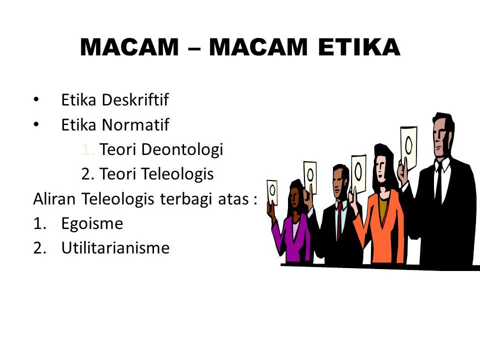 MACAM – MACAM ETIKA Etika Deskriftif Etika Normatif 1.