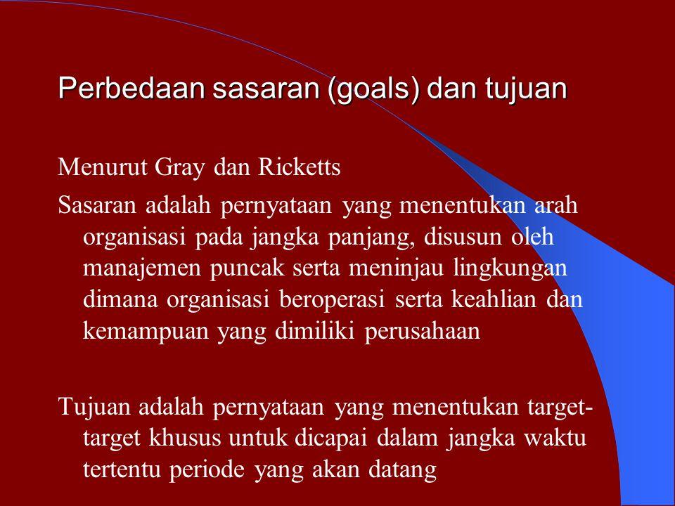 Perbedaan sasaran (goals) dan tujuan Menurut Gray dan Ricketts Sasaran adalah pernyataan yang menentukan arah organisasi pada jangka panjang, disusun