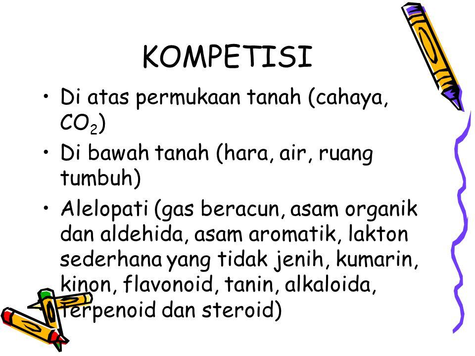 Di atas permukaan tanah (cahaya, CO 2 ) Di bawah tanah (hara, air, ruang tumbuh) Alelopati (gas beracun, asam organik dan aldehida, asam aromatik, lak