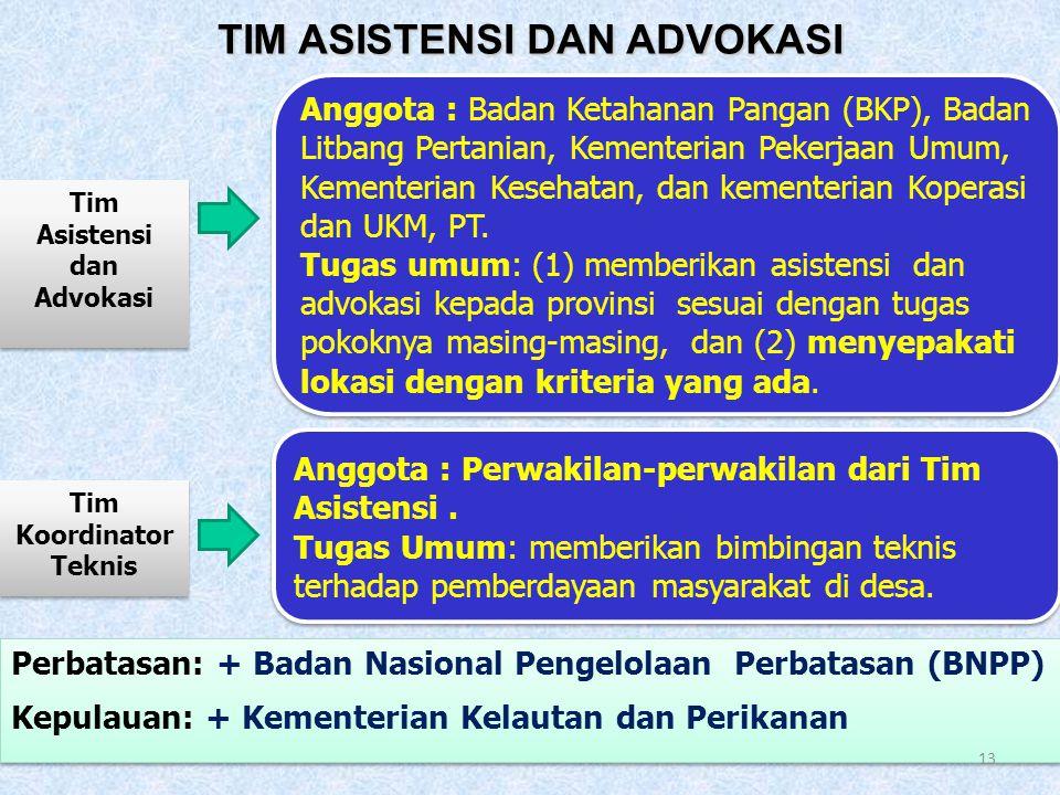 12 Penerima Manfaat Kelompok Afinitas Kepala BKP Kepala Badan/Kantor/ Dinas/Unit Kerja Ketahanan Pangan Tingkat Provinsi Menteri Pertanian Gubernur Bu