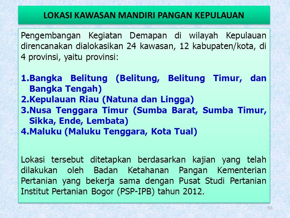 Provinsi Papua, teridiri dari: 16 kawasan, di 8 kabupaten/kota, meliputi: 1. Kab. Jayawijaya 5. Kab. Yapen Waropen 2.Kab. Biak Numfor 6. Kab. Nabire 3