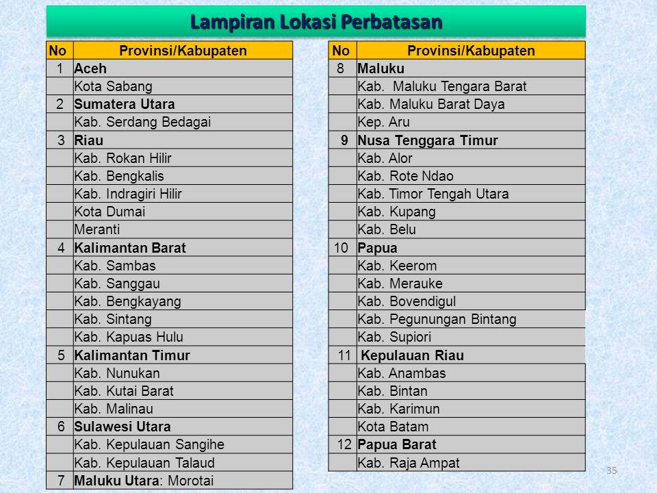 Pengembangan Kegiatan Demapan di wilayah perbatasan direncanakan dialokasikan 73 kawasan, di 36 kabupaten, pada 12 provinsi, yaitu provinsi: 1. Riau.