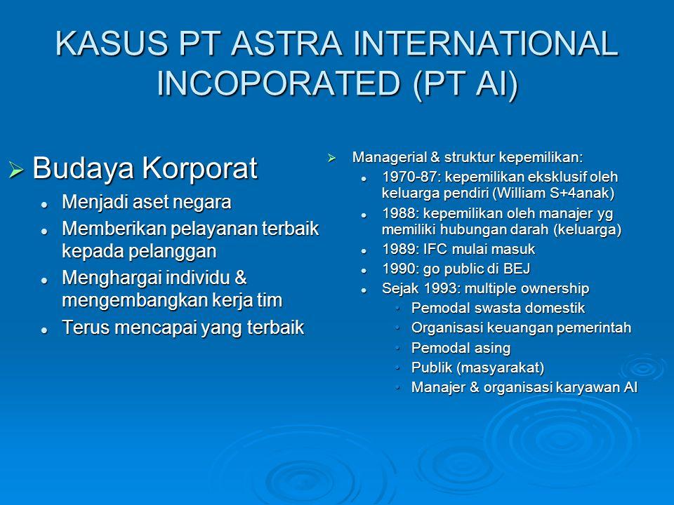 KASUS PT ASTRA INTERNATIONAL INCOPORATED (PT AI)  Budaya Korporat Menjadi aset negara Menjadi aset negara Memberikan pelayanan terbaik kepada pelangg