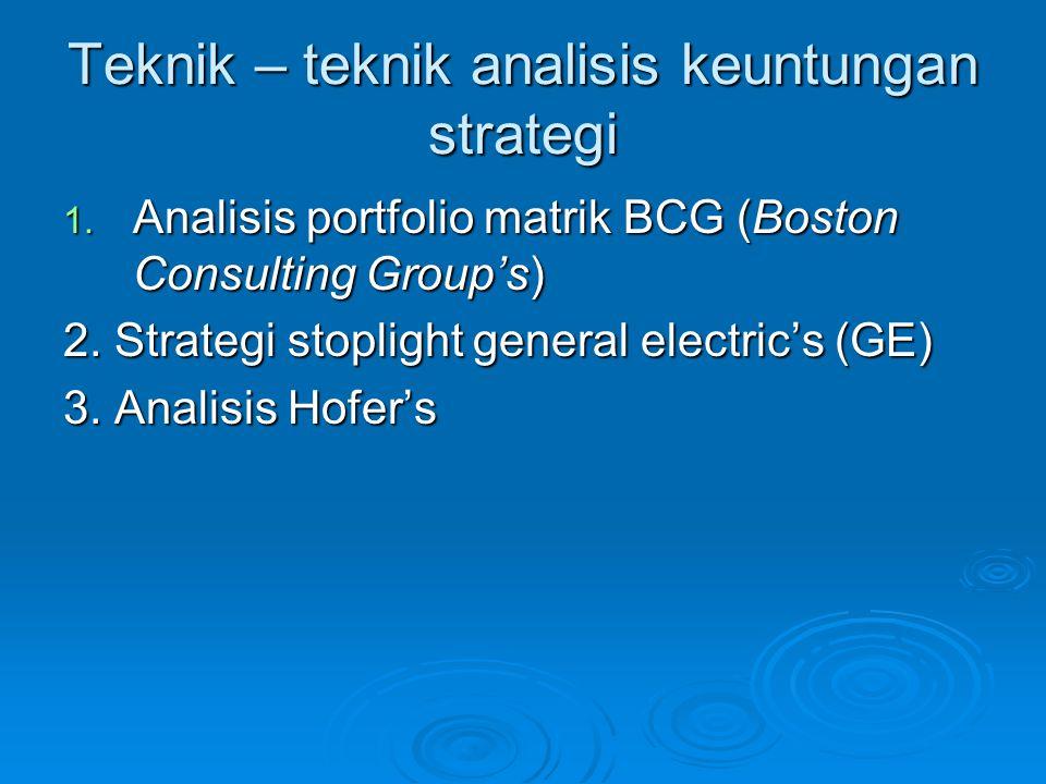 Teknik – teknik analisis keuntungan strategi 1. Analisis portfolio matrik BCG (Boston Consulting Group's) 2. Strategi stoplight general electric's (GE