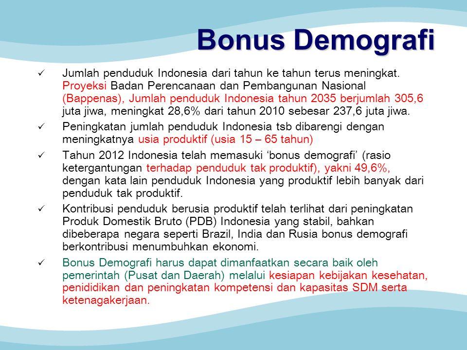 Bonus Demografi Jumlah penduduk Indonesia dari tahun ke tahun terus meningkat. Proyeksi Badan Perencanaan dan Pembangunan Nasional (Bappenas), Jumlah