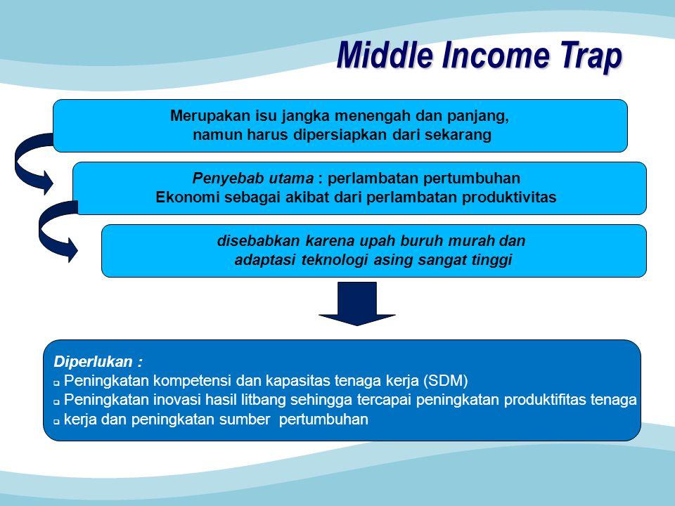 Merupakan isu jangka menengah dan panjang, namun harus dipersiapkan dari sekarang Penyebab utama : perlambatan pertumbuhan Ekonomi sebagai akibat dari