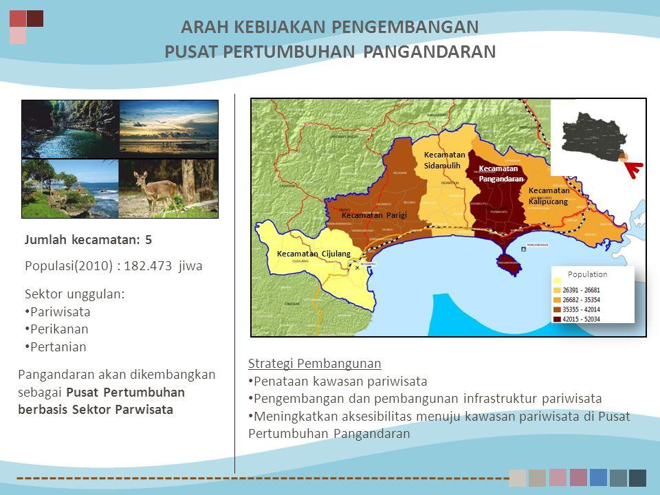 Population Jumlah kecamatan: 5 Populasi(2010) : 182.473 jiwa Sektor unggulan: Pariwisata Perikanan Pertanian Pangandaran akan dikembangkan sebagai Pus