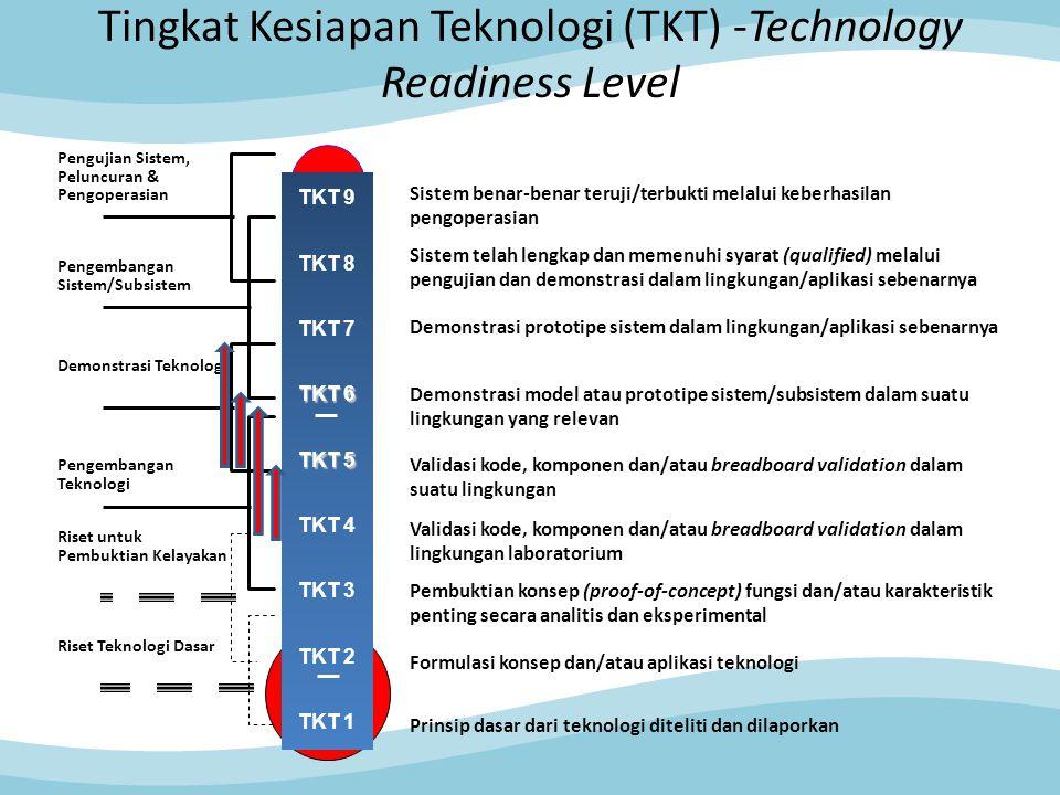 Tingkat Kesiapan Teknologi (TKT) -Technology Readiness Level Prinsip dasar dari teknologi diteliti dan dilaporkan Pengujian Sistem, Peluncuran & Pengo