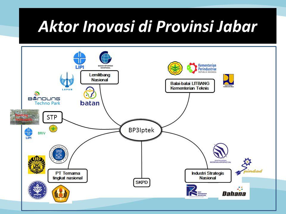 Aktor Inovasi di Provinsi Jabar STP Bandung Technopolis BRIV BP3Iptek