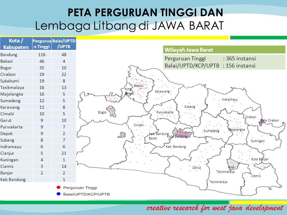 PETA PERGURUAN TINGGI DAN Lembaga Litbang di JAWA BARAT Kota Bandung Kab. Bandung Barat Purwakarta Subang Indramayu Sumedang Majalengka Cirebon Kota C