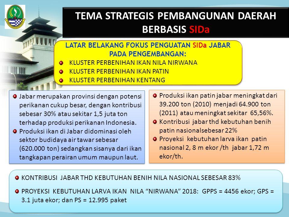 Jabar merupakan provinsi dengan potensi perikanan cukup besar, dengan kontribusi sebesar 30% atau sekitar 1,5 juta ton terhadap produksi perikanan Indonesia.