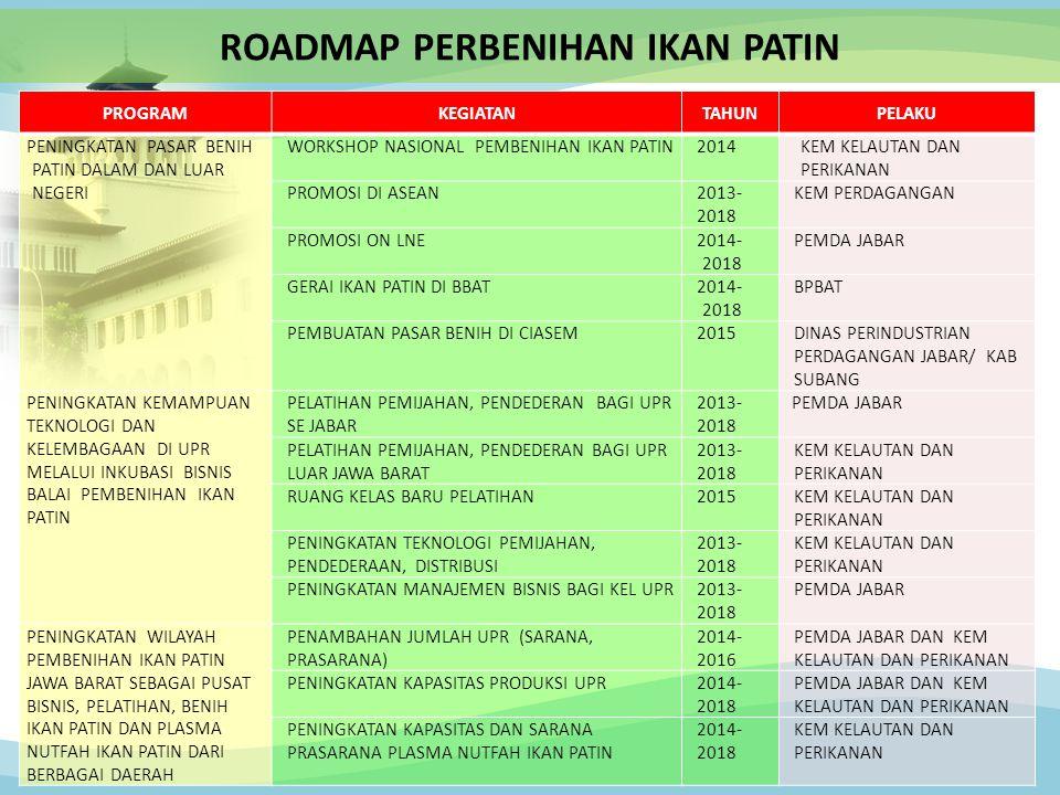PROGRAMKEGIATANTAHUNPELAKU PENINGKATAN PASAR BENIH PATIN DALAM DAN LUAR NEGERI WORKSHOP NASIONAL PEMBENIHAN IKAN PATIN2014KEM KELAUTAN DAN PERIKANAN PROMOSI DI ASEAN2013- 2018 KEM PERDAGANGAN PROMOSI ON LNE2014- 2018 PEMDA JABAR GERAI IKAN PATIN DI BBAT2014- 2018 BPBAT PEMBUATAN PASAR BENIH DI CIASEM2015DINAS PERINDUSTRIAN PERDAGANGAN JABAR/ KAB SUBANG PENINGKATAN KEMAMPUAN TEKNOLOGI DAN KELEMBAGAAN DI UPR MELALUI INKUBASI BISNIS BALAI PEMBENIHAN IKAN PATIN PELATIHAN PEMIJAHAN, PENDEDERAN BAGI UPR SE JABAR 2013- 2018 PEMDA JABAR PELATIHAN PEMIJAHAN, PENDEDERAN BAGI UPR LUAR JAWA BARAT 2013- 2018 KEM KELAUTAN DAN PERIKANAN RUANG KELAS BARU PELATIHAN2015KEM KELAUTAN DAN PERIKANAN PENINGKATAN TEKNOLOGI PEMIJAHAN, PENDEDERAAN, DISTRIBUSI 2013- 2018 KEM KELAUTAN DAN PERIKANAN PENINGKATAN MANAJEMEN BISNIS BAGI KEL UPR2013- 2018 PEMDA JABAR PENINGKATAN WILAYAH PEMBENIHAN IKAN PATIN JAWA BARAT SEBAGAI PUSAT BISNIS, PELATIHAN, BENIH IKAN PATIN DAN PLASMA NUTFAH IKAN PATIN DARI BERBAGAI DAERAH PENAMBAHAN JUMLAH UPR (SARANA, PRASARANA) 2014- 2016 PEMDA JABAR DAN KEM KELAUTAN DAN PERIKANAN PENINGKATAN KAPASITAS PRODUKSI UPR2014- 2018 PEMDA JABAR DAN KEM KELAUTAN DAN PERIKANAN PENINGKATAN KAPASITAS DAN SARANA PRASARANA PLASMA NUTFAH IKAN PATIN 2014- 2018 KEM KELAUTAN DAN PERIKANAN ROADMAP PERBENIHAN IKAN PATIN