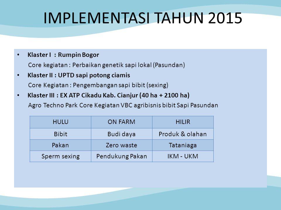 IMPLEMENTASI TAHUN 2015 Klaster I : Rumpin Bogor Core kegiatan : Perbaikan genetik sapi lokal (Pasundan) Klaster II : UPTD sapi potong ciamis Core Kegiatan : Pengembangan sapi bibit (sexing) Klaster III : EX ATP Cikadu Kab.