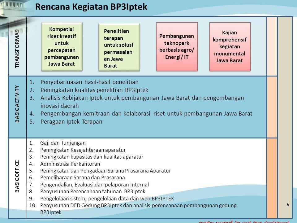 TRANSFORMASI BASIC ACTIVITY 1.Penyebarluasan hasil-hasil penelitian 2.Peningkatan kualitas penelitian BP3Iptek 3.Analisis Kebijakan Iptek untuk pembangunan Jawa Barat dan pengembangan inovasi daerah 4.Pengembangan kemitraan dan kolaborasi riset untuk pembangunan Jawa Barat 5.Peragaan Iptek Terapan BASIC OFFICE 1.Gaji dan Tunjangan 2.Peningkatan Kesejahteraan aparatur 3.Peningkatan kapasitas dan kualitas aparatur 4.Administrasi Perkantoran 5.Peningkatan dan Pengadaan Sarana Prasarana Aparatur 6.Pemeliharaan Sarana dan Prasarana 7.Pengendalian, Evaluasi dan pelaporan Internal 8.Penyusunan Perencanaan tahunan BP3Iptek 9.Pengelolaan sistem, pengelolaan data dan web BP3IPTEK 10.Penyusunan DED Gedung BP3Iptek dan analisis perencanaan pembangunan gedung BP3Iptek Rencana Kegiatan BP3Iptek creative research for west java development Kompetisi riset kreatif untuk percepatan pembangunan Jawa Barat Kajian komprehensif kegiatan monumental Jawa Barat Pembangunan teknopark berbasis agro/ Energi/ IT 6 Penelitian terapan untuk solusi permasalah an Jawa Barat