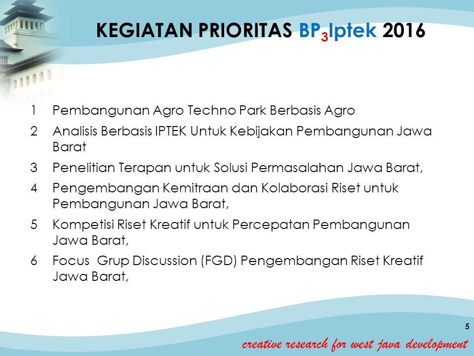 KEGIATAN PRIORITAS BP 3 Iptek 2016 1Pembangunan Agro Techno Park Berbasis Agro 2Analisis Berbasis IPTEK Untuk Kebijakan Pembangunan Jawa Barat 3Penelitian Terapan untuk Solusi Permasalahan Jawa Barat, 4Pengembangan Kemitraan dan Kolaborasi Riset untuk Pembangunan Jawa Barat, 5Kompetisi Riset Kreatif untuk Percepatan Pembangunan Jawa Barat, 6Focus Grup Discussion (FGD) Pengembangan Riset Kreatif Jawa Barat, creative research for west java development 5