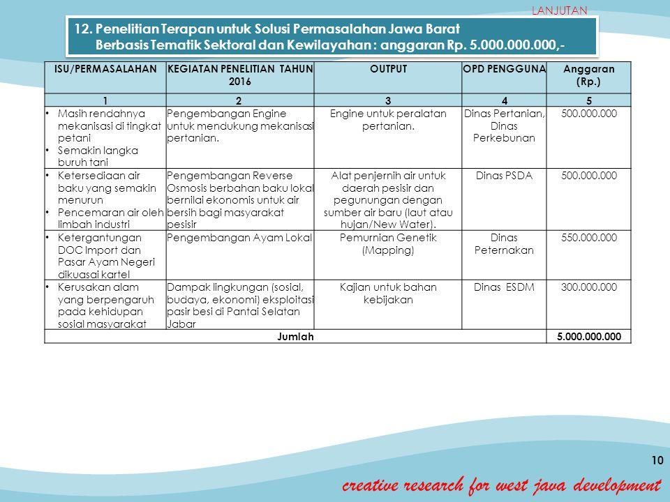 ISU/PERMASALAHANKEGIATAN PENELITIAN TAHUN 2016 OUTPUTOPD PENGGUNAAnggaran (Rp.) 12 345 Masih rendahnya mekanisasi di tingkat petani Semakin langka bur