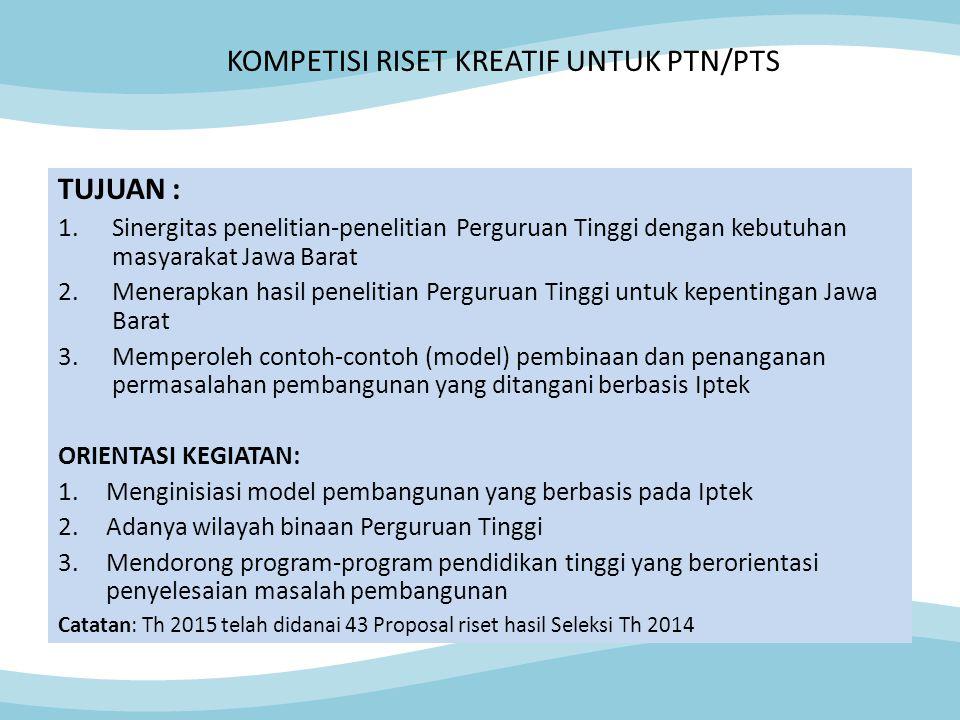 KOMPETISI RISET KREATIF UNTUK PTN/PTS TUJUAN : 1.Sinergitas penelitian-penelitian Perguruan Tinggi dengan kebutuhan masyarakat Jawa Barat 2.Menerapkan